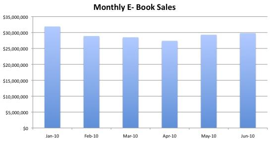 how do i purchase a e-book on kindle app
